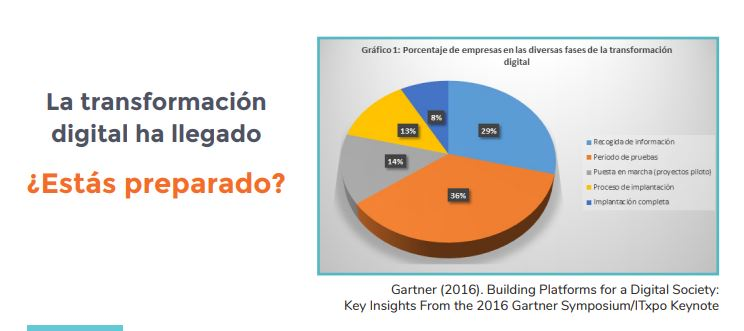 gartner2016-transformacion-digital