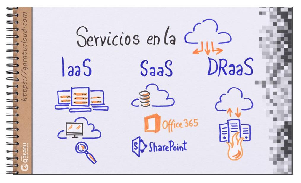 servicios-gestionados-nube-garatucloud