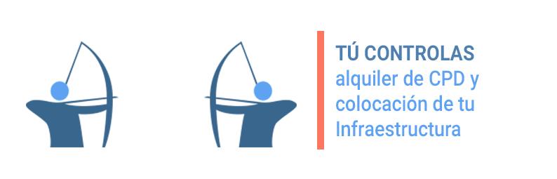 hosting-colocacion-sistemas-grupo-garatu